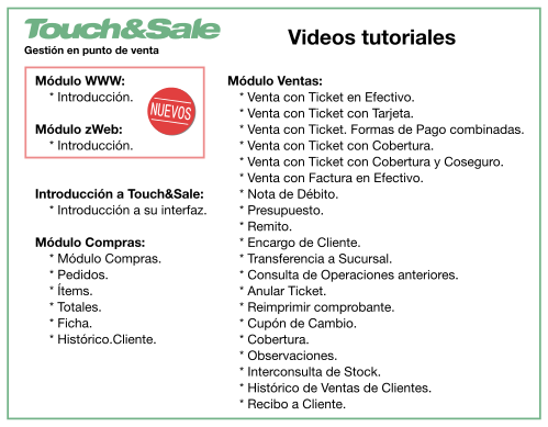 videos_ts
